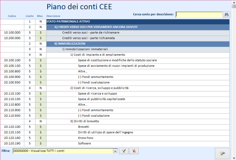 Focus sul piano dei conti cee software per for Software di piano planimetrico